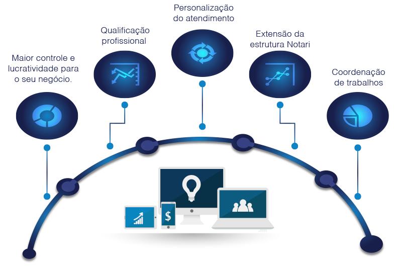outsourcing_sap